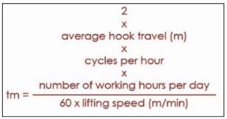 average operating time